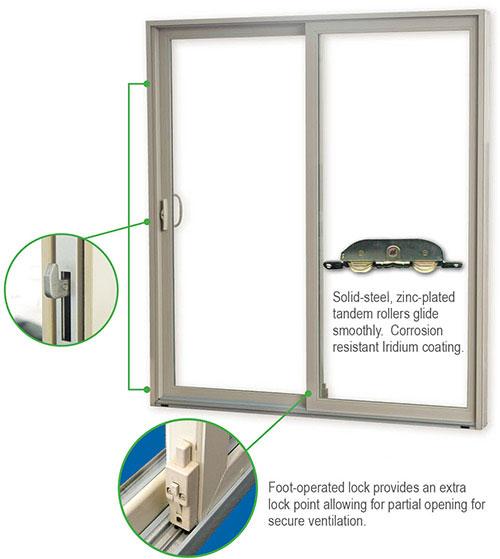 Patio door  sc 1 st  Gardneru0027s Dynagard Windows in Van Wert Ohio & Doors by Gardneru0027s Dynagard Windows in Van Wert Ohio